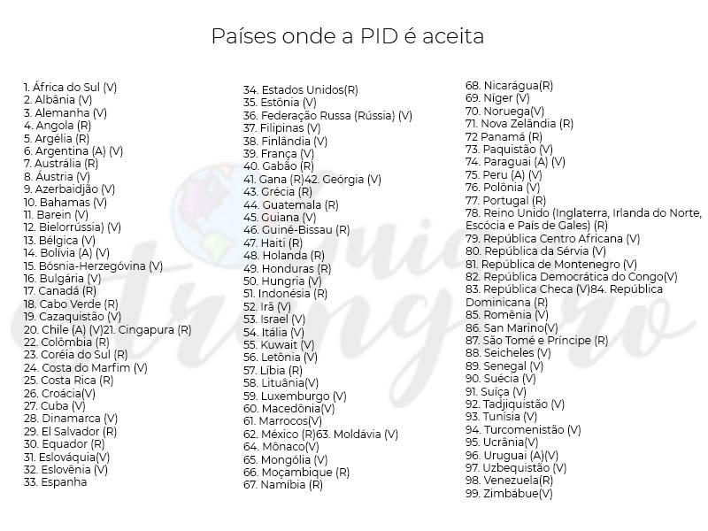 Países que aceitam a PID