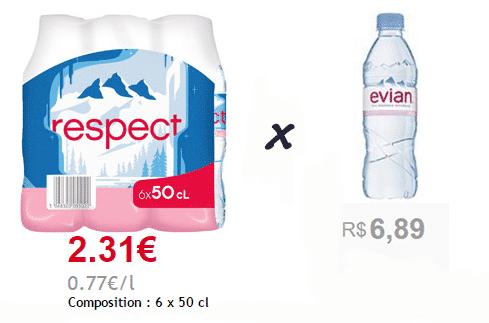 Produtos baratos na França