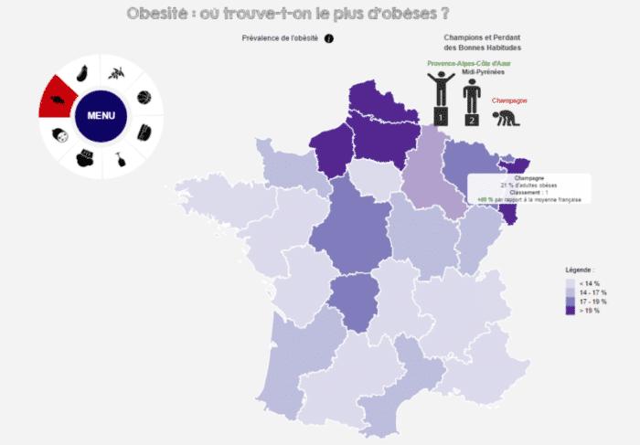 obesidade na França